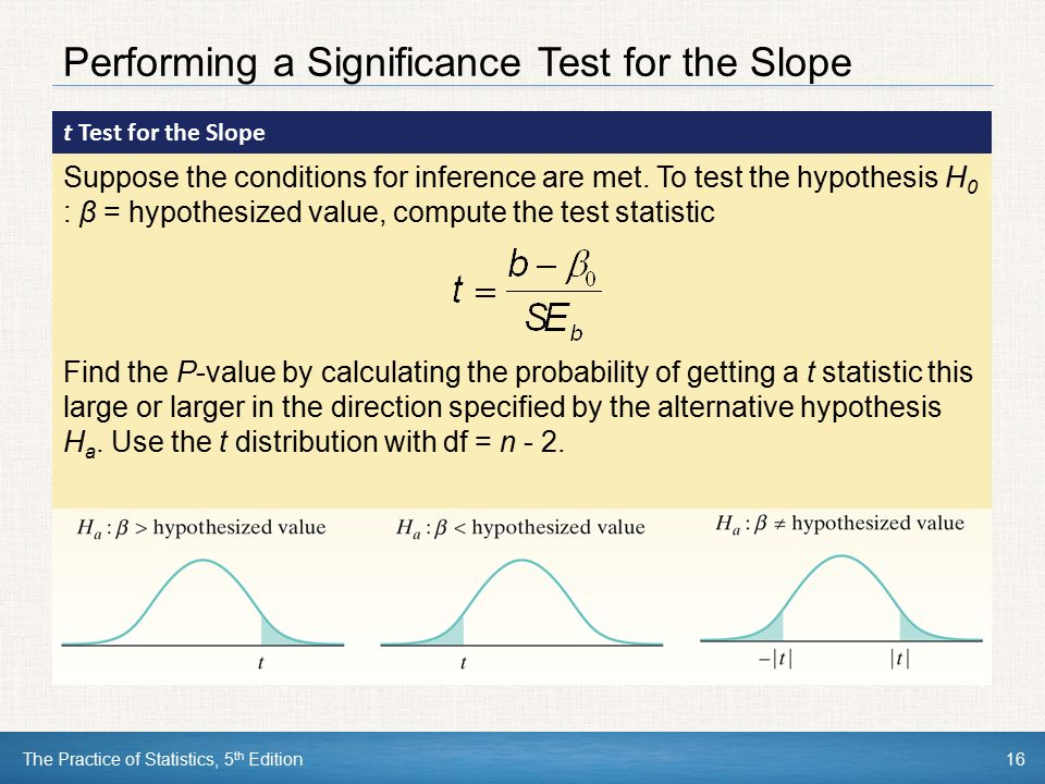 The practice of statistics 5th edition starnes tabor yates the practice of statistics 5 th edition16 performing a significance test for the slope t ccuart Choice Image