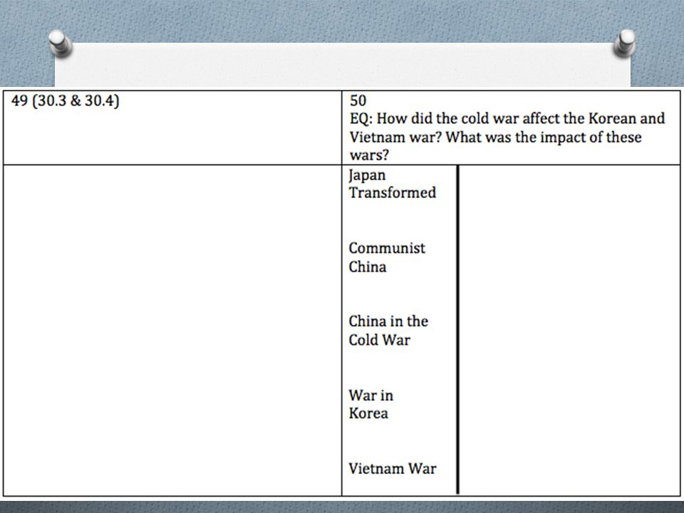 communism and war in asia packets for whc essay o your  4