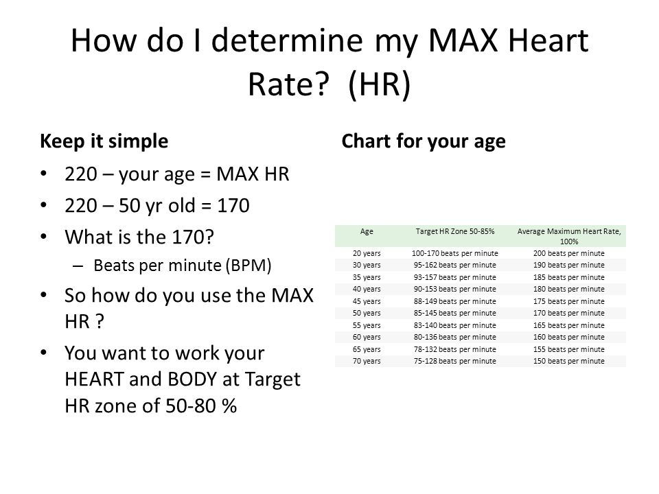 Heartbeats Per Minute Chart Ibovnathandedecker