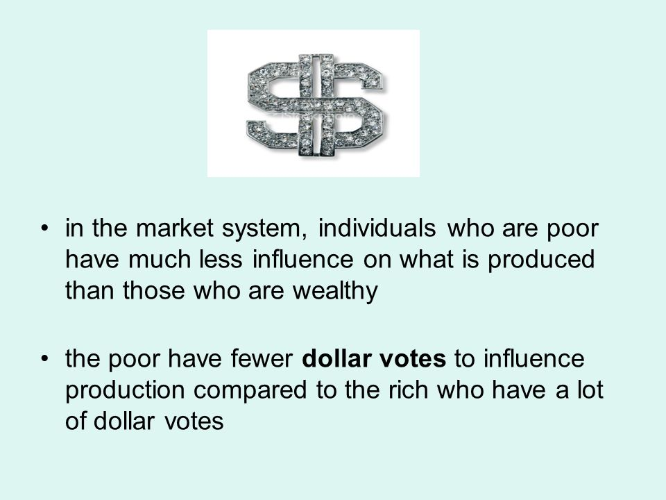 in the market system, individuals who are poor have much less influence on what is produced than those who are wealthy the poor have fewer dollar votes to influence production compared to the rich who have a lot of dollar votes