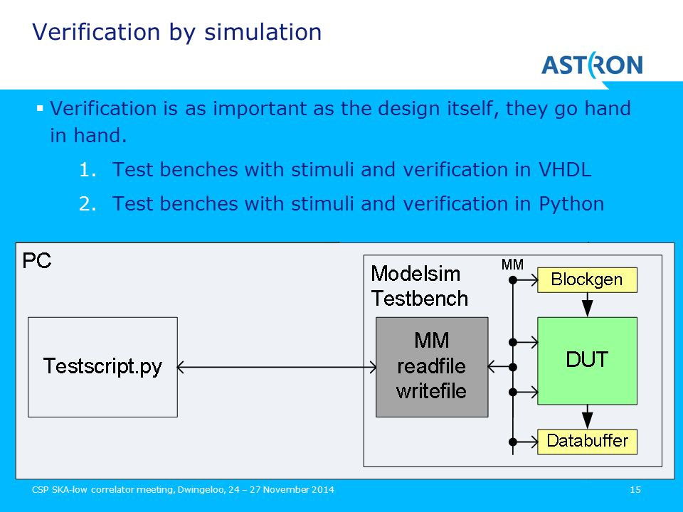 CSP SKA-low correlator meeting, Dwingeloo, 24 – 27 November Verification by simulation  Verification is as important as the design itself, they go hand in hand.