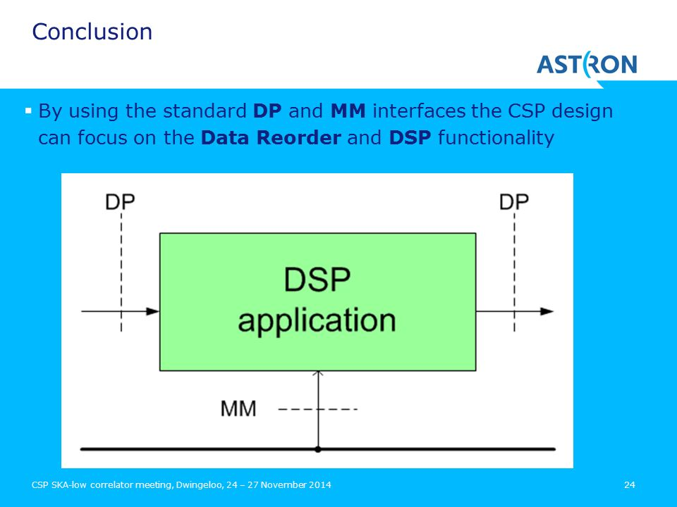 Conclusion CSP SKA-low correlator meeting, Dwingeloo, 24 – 27 November  By using the standard DP and MM interfaces the CSP design can focus on the Data Reorder and DSP functionality