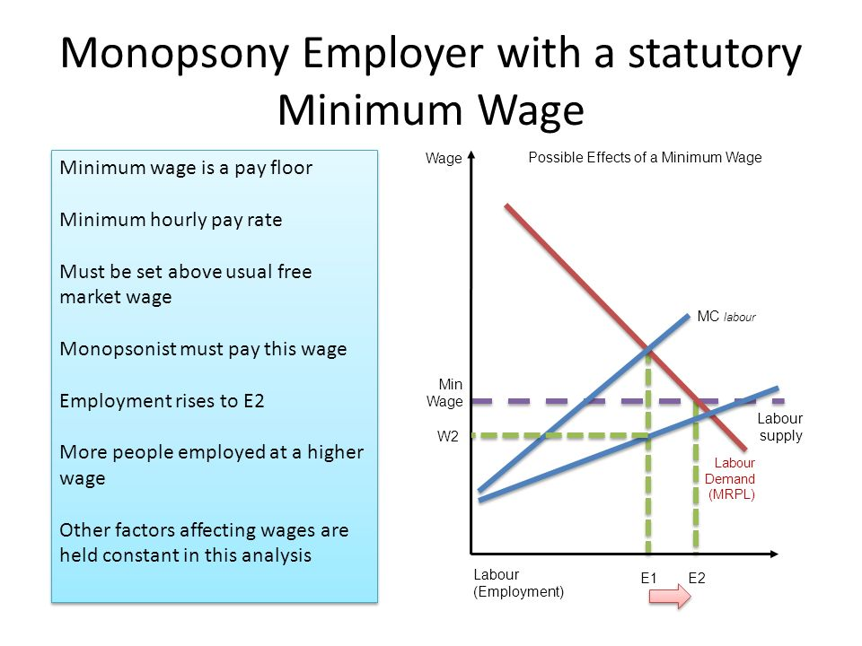 "an analysis of the effects of a minimum wage increase on employment level by brodley s wimmer Fast food and unnatural experiments: another perspective on ""the effect of new jersey's minimum wage increase on ""minimum wage effects on employment and."