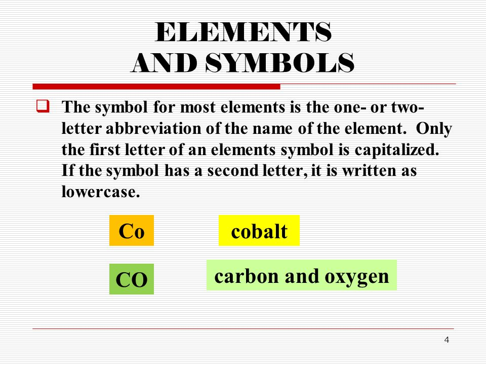 1 chapter 3a atoms and elements 2 chapter outline elements and 4 elements and symbols the symbol for most elements is the one or two urtaz Image collections