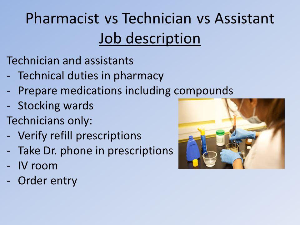 Introduction to Pharmacy BSc Pharm Who am I KSS grad Okanagan – Pharmacist Duties