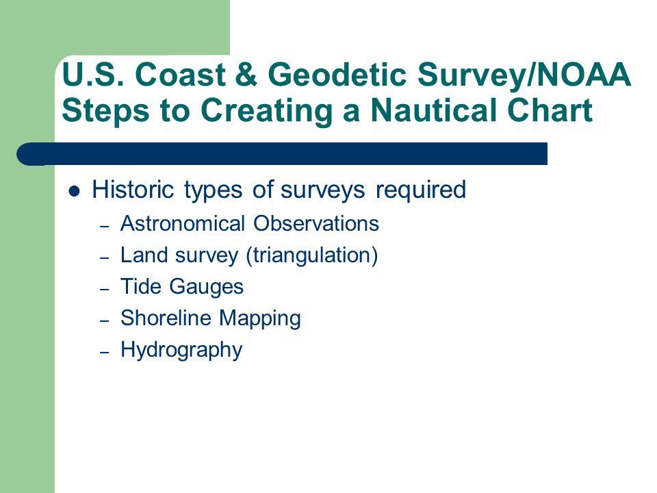 US Coast Geodetic SurveyNOAA Steps To Creating A Nautical - Us coast and geodetic survey maps