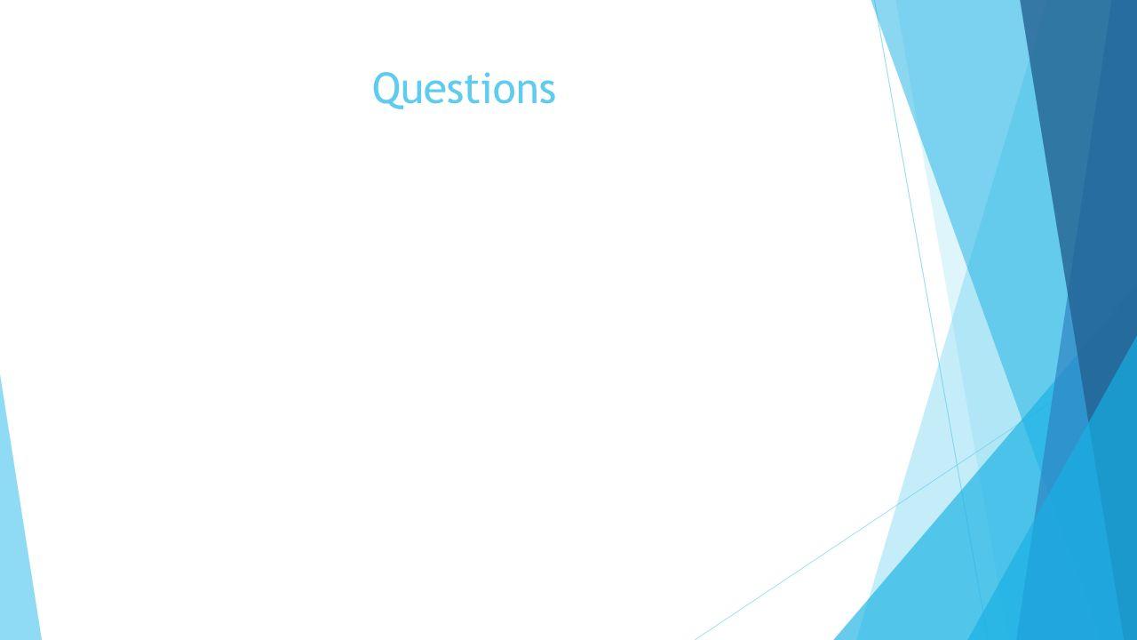 Blue apron questions - 9 Questions