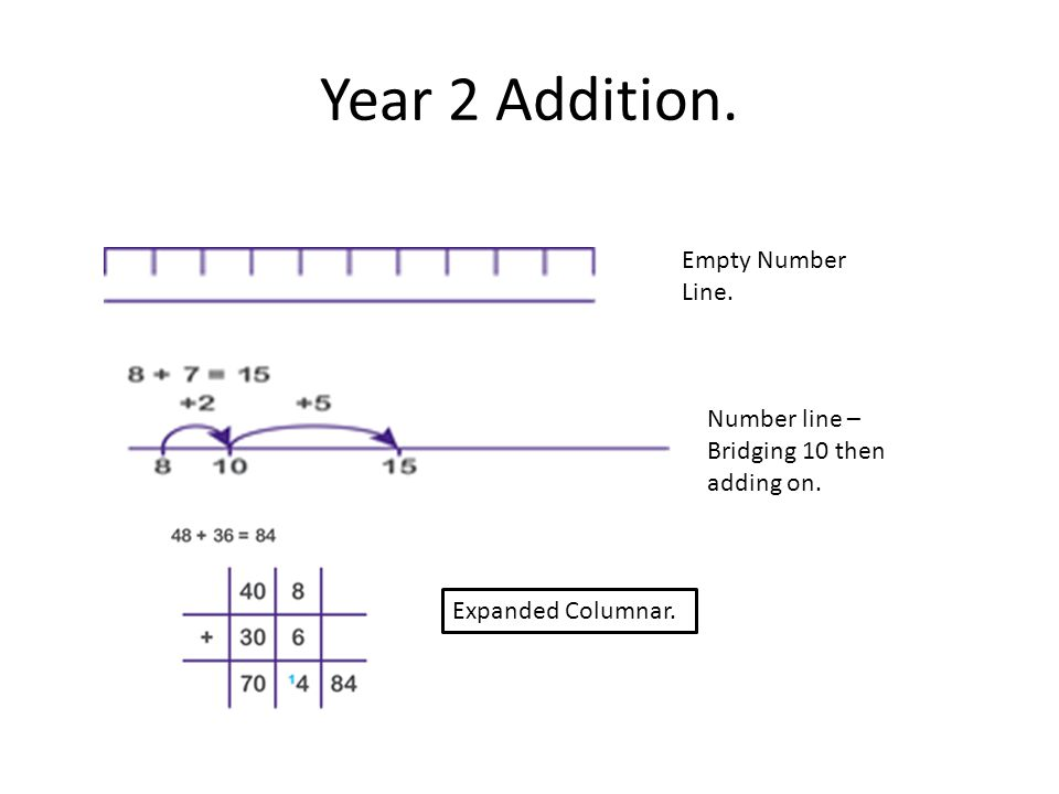 math worksheet : empty number line addition year 2  empty number line year 2  : Number Line Addition Worksheets Year 2