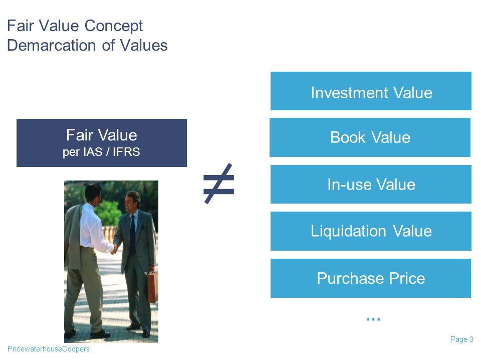 "book value liquidation value and market value of shares essay Valuation approaches cost underlying assets adjusted net asset value, liquidation value, book value market multiples of public ""using valuation skills for."