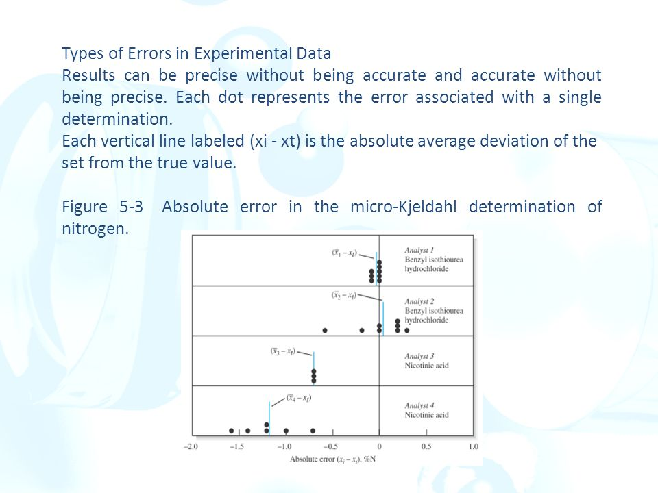 Types of Errors in Experimental Data Results can be precise without being accurate and accurate without being precise.