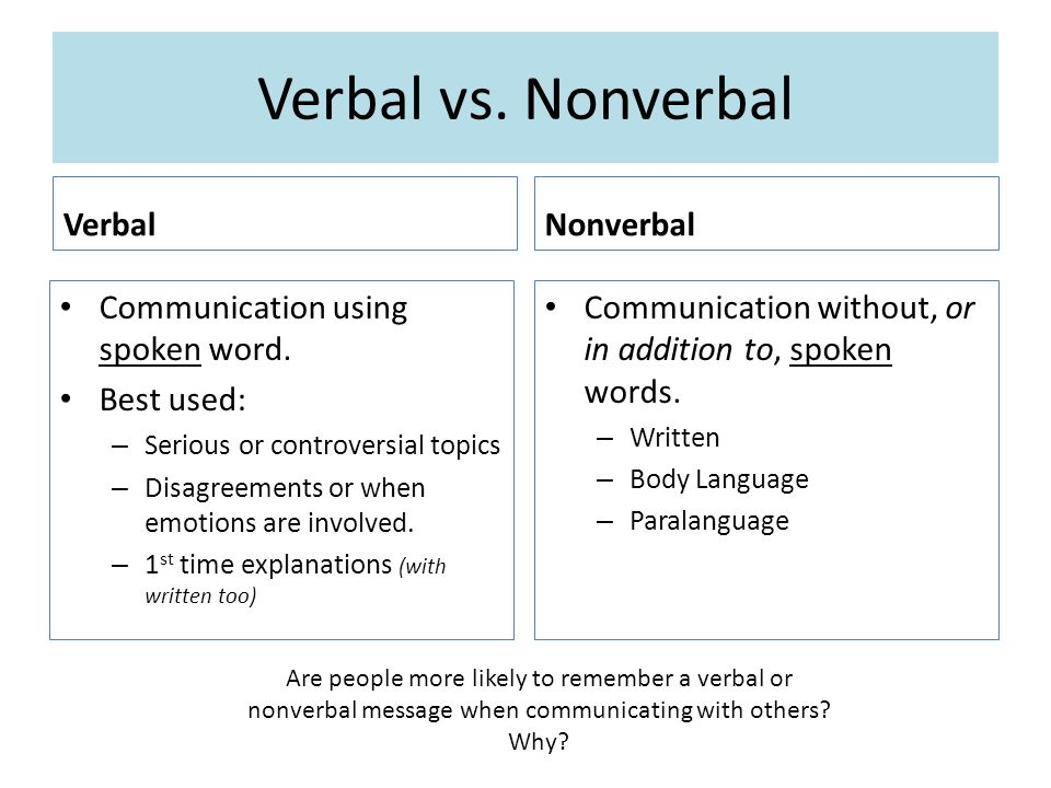 nonverbal communication in indonesia
