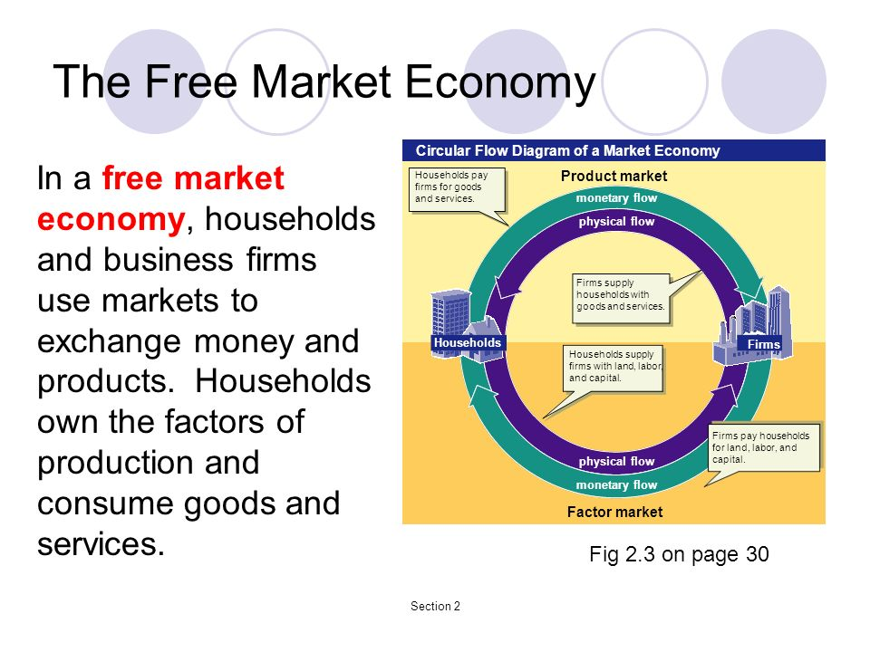 Chapter 2 economic systems section i answering the 3 economic monetary flow physical flow monetary flow physical flow circular flow diagram of a market economy households ccuart Gallery