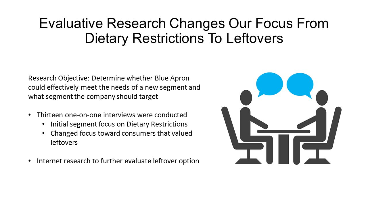 Blue apron leftovers