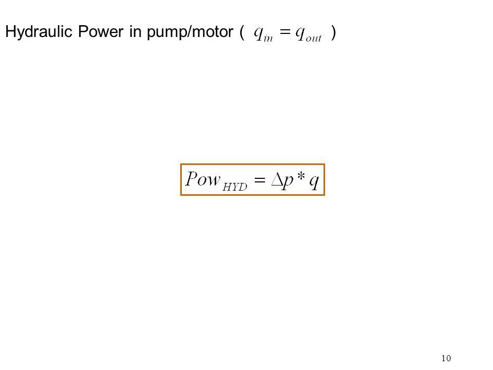 10 Hydraulic Power in pump/motor ( )