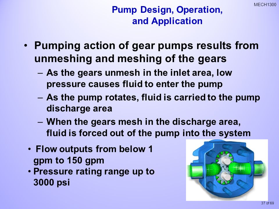 37 of 69 MECH1300 Pumping action of gear pumps results from unmeshing and meshing of the gears –As the gears unmesh in the inlet area, low pressure causes fluid to enter the pump –As the pump rotates, fluid is carried to the pump discharge area –When the gears mesh in the discharge area, fluid is forced out of the pump into the system Pump Design, Operation, and Application Flow outputs from below 1 gpm to 150 gpm Pressure rating range up to 3000 psi