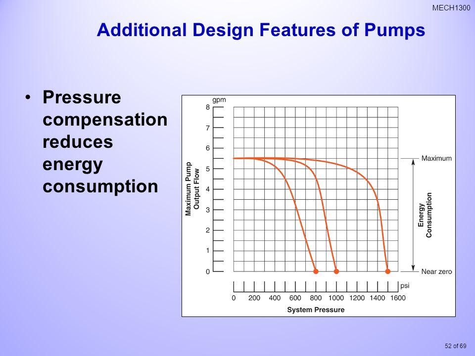 52 of 69 MECH1300 Pressure compensation reduces energy consumption Additional Design Features of Pumps