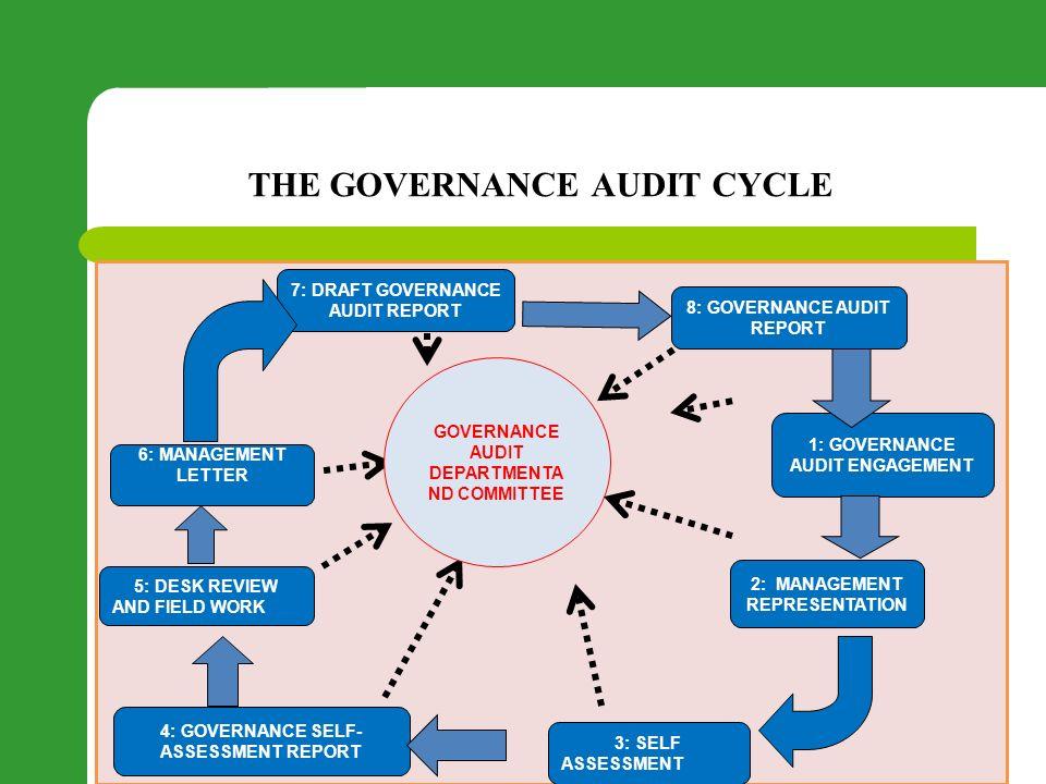 aft2 task 1 accreditation audit