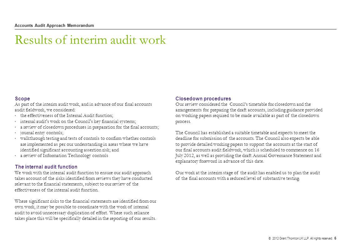 audit planning memorandum