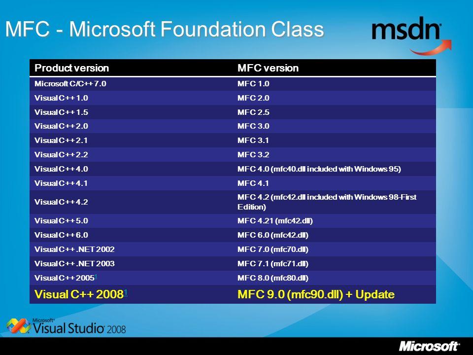 microsoft visual c windows 7