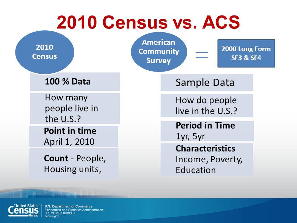 Census vs ACS