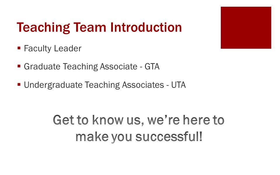 Teaching Team Introduction  Faculty Leader  Graduate Teaching Associate - GTA  Undergraduate Teaching Associates - UTA