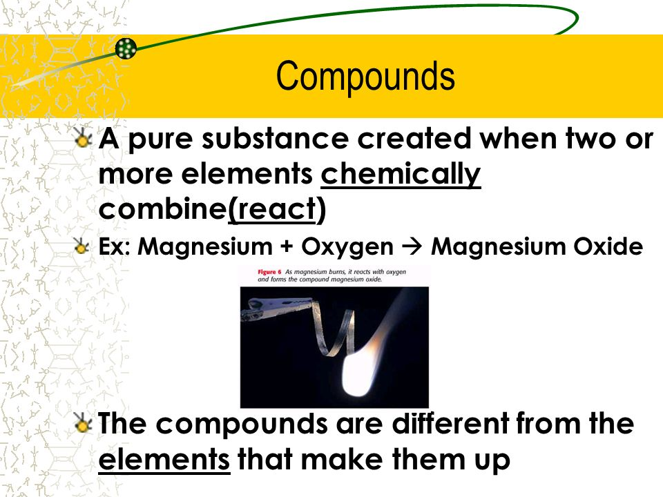 Compounds Chapter 3 Section 2. Compounds A pure substance created ...