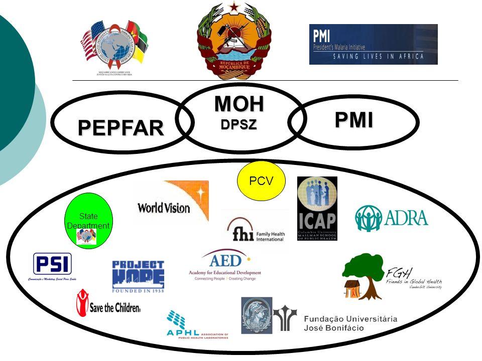 MOHDPSZ PEPFAR PMI State Department PCV