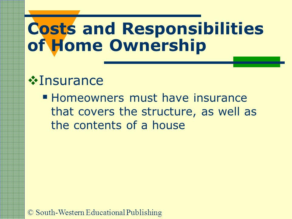 © South-Western Educational Publishing Costs and Responsibilities of Home Ownership  Insurance  Homeowners must have insurance that covers the structure, as well as the contents of a house