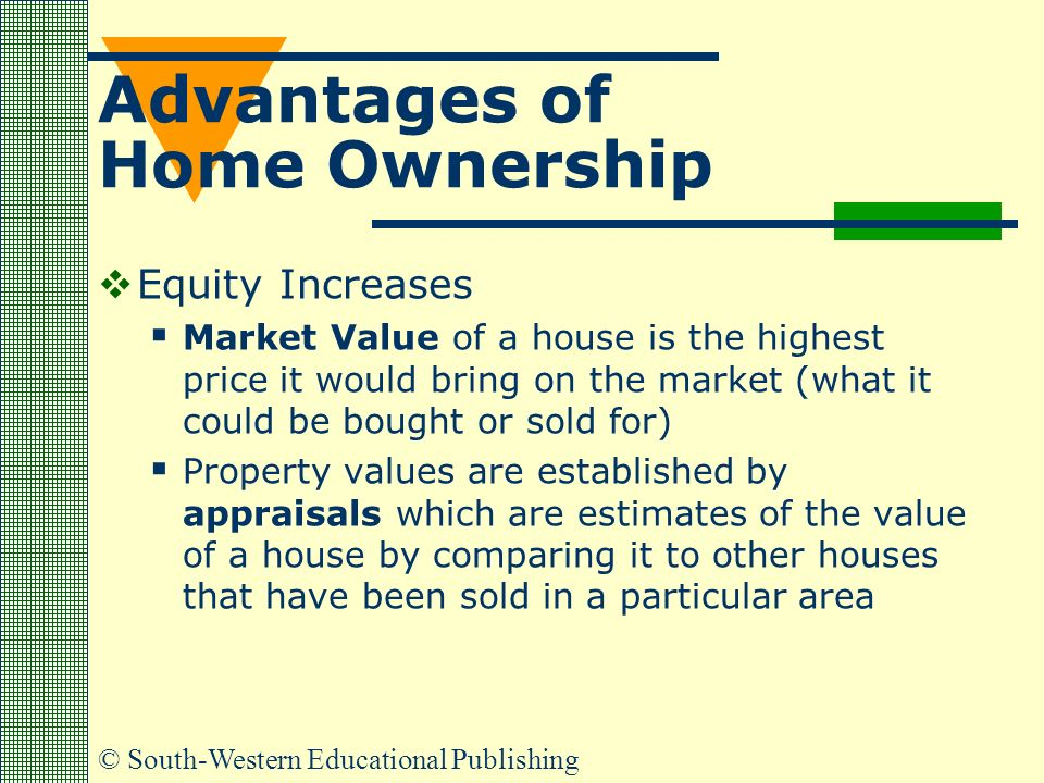 © South-Western Educational Publishing Advantages of Home Ownership  Equity Increases  Market Value of a house is the highest price it would bring on the market (what it could be bought or sold for)  Property values are established by appraisals which are estimates of the value of a house by comparing it to other houses that have been sold in a particular area
