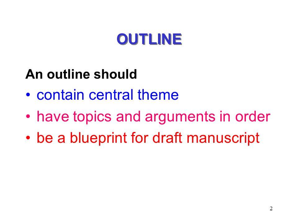 essay outline outline