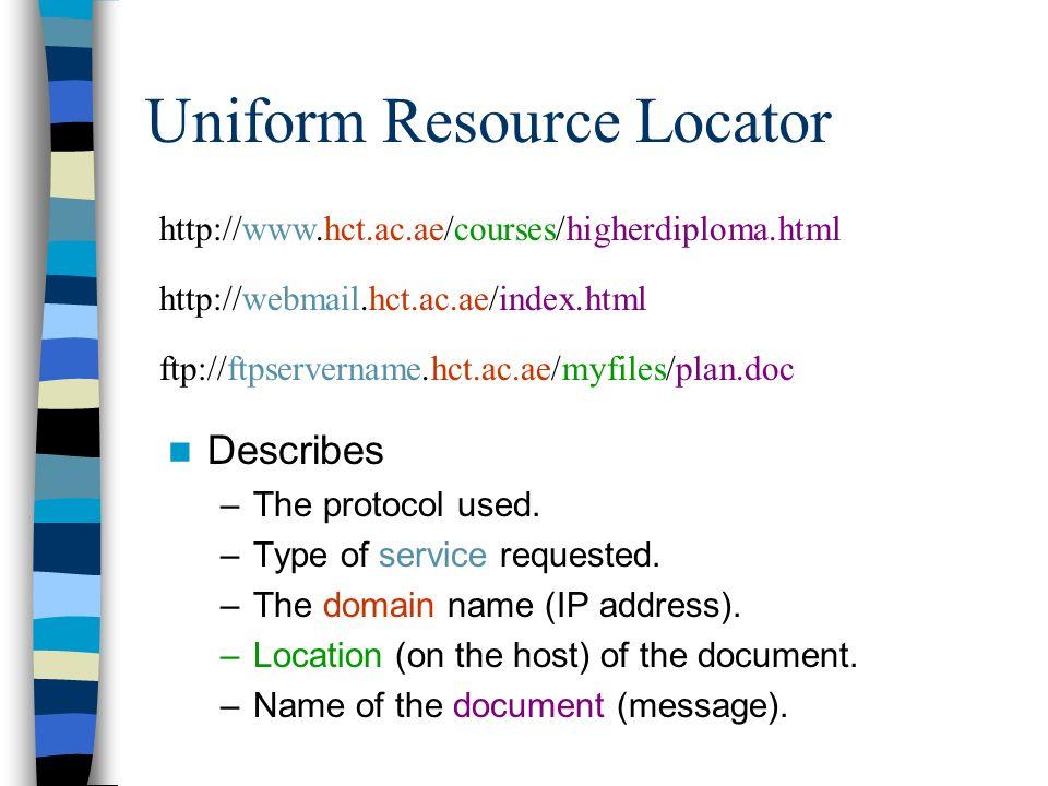 Uniform Resource Locator Describes –The protocol used.