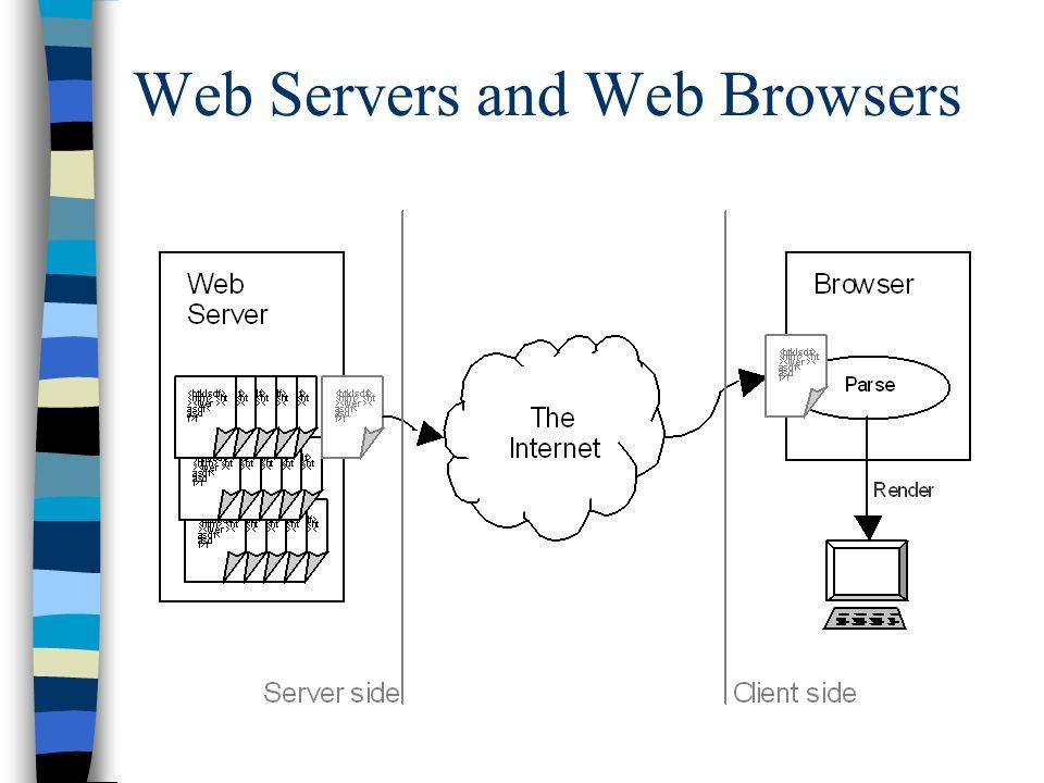 Web Servers & Web Browsers Many devices = Many browsers –Internet Explorer –Netscape Navigator –Mozilla FireFox –Opera –Lynx –Konqueror