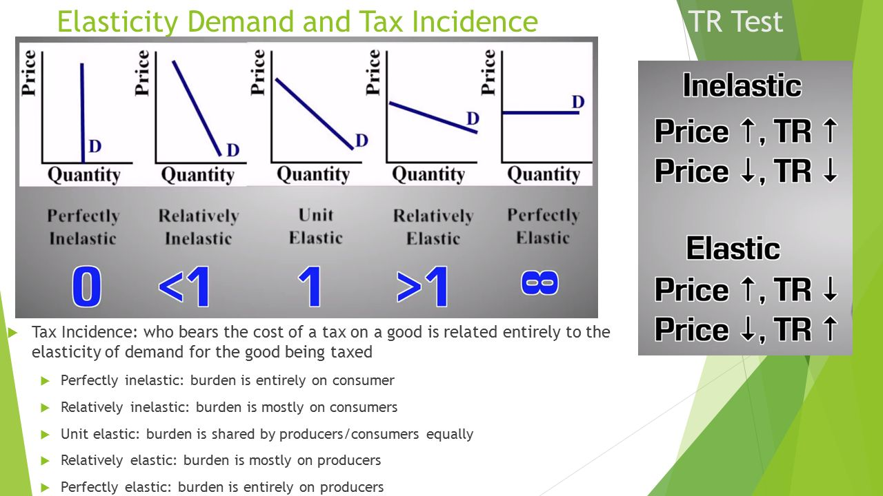 price income and cross elasticity demand What is 'cross elasticity of demand' cross elasticity of demand is an economic concept that measures the responsiveness in the quantity demand of one good when a change in price takes place in another good also called cross price elasticity of demand, this measurement is calculated by taking the.