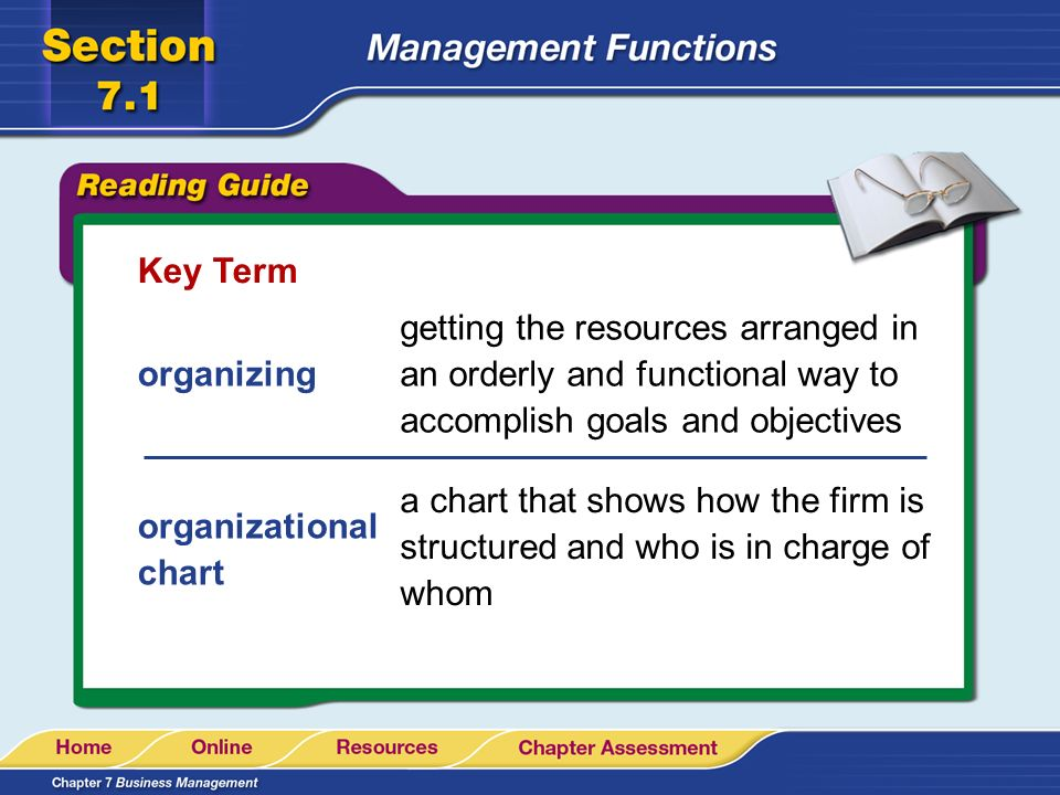 Key Term organizing organizational chart getting the resources arranged in an orderly and functional way to accomplish goals and objectives a chart th
