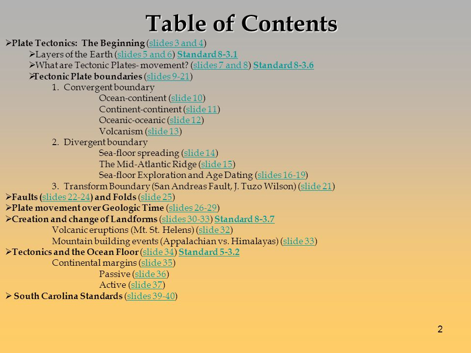 Boundaries in dating table of contents