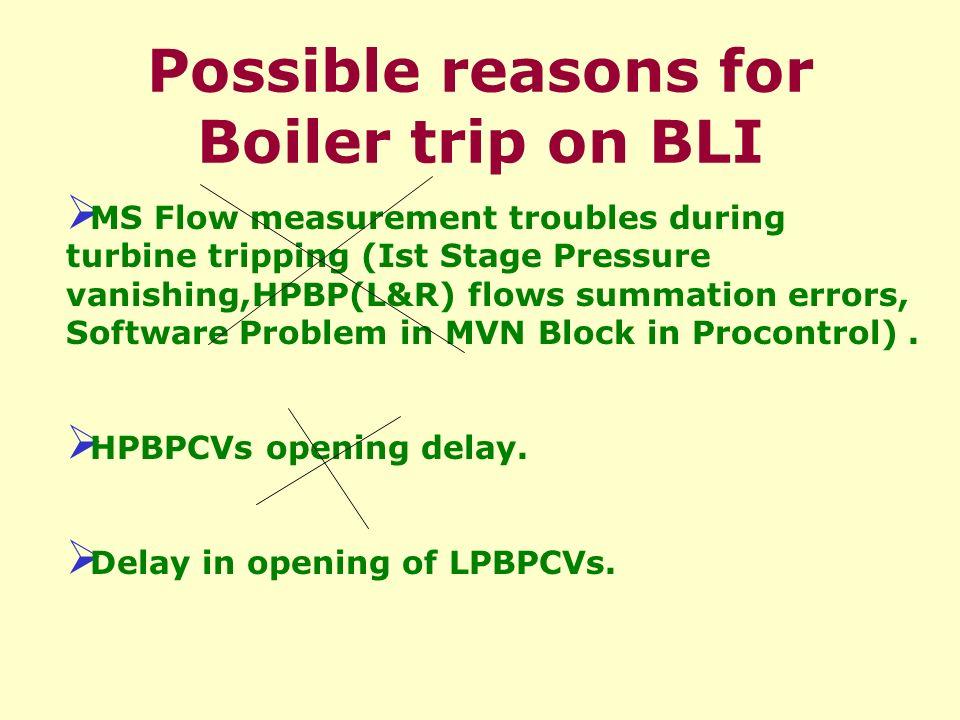 "Chandrapur # 7 – 500 MW Problem: Boiler trips On ""Boiler Load Index ..."