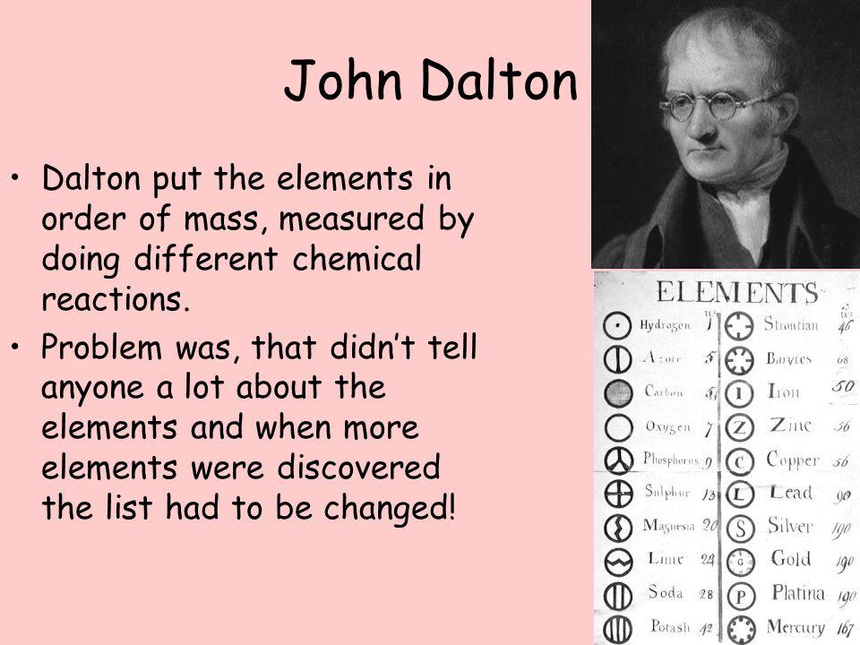Chemistry revision 1e early periodic table 2e modern 3 john dalton urtaz Gallery