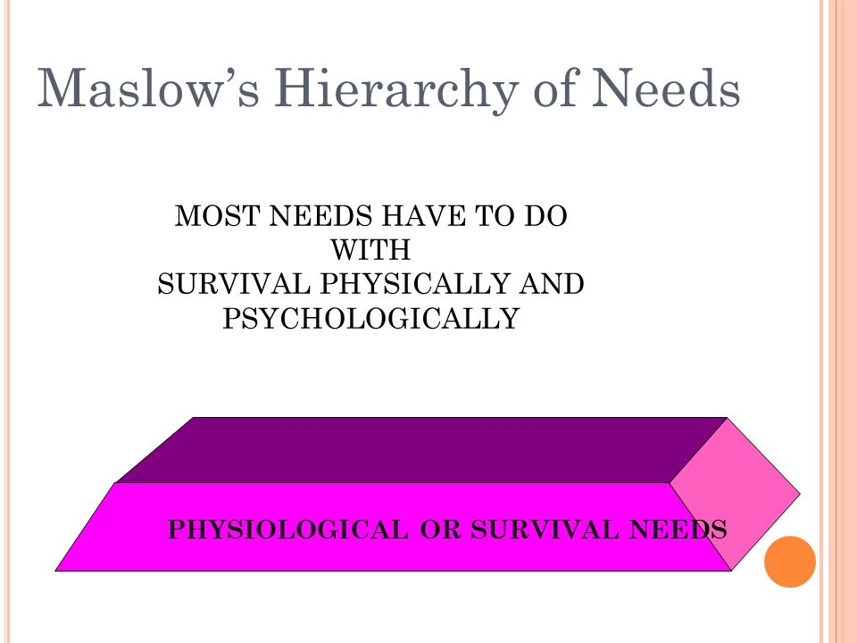 Maslow's Hierarchy of Needs PHYSIOLOGICAL OR SURVIVAL NEEDS MOST NEEDS HAVE TO DO WITH SURVIVAL PHYSICALLY AND PSYCHOLOGICALLY