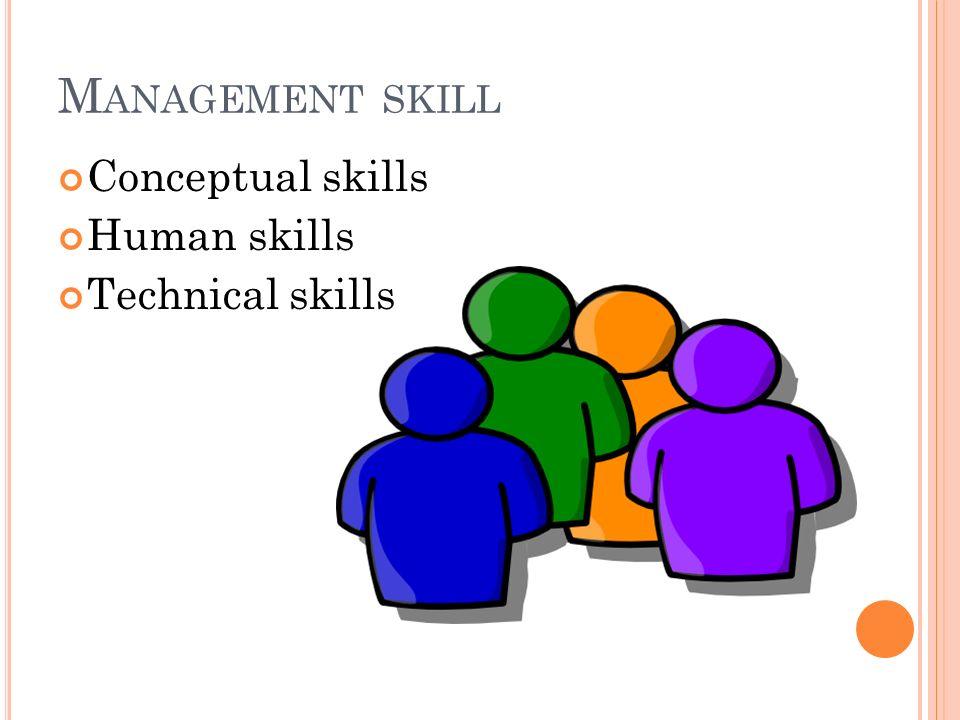 M ANAGEMENT SKILL Conceptual skills Human skills Technical skills