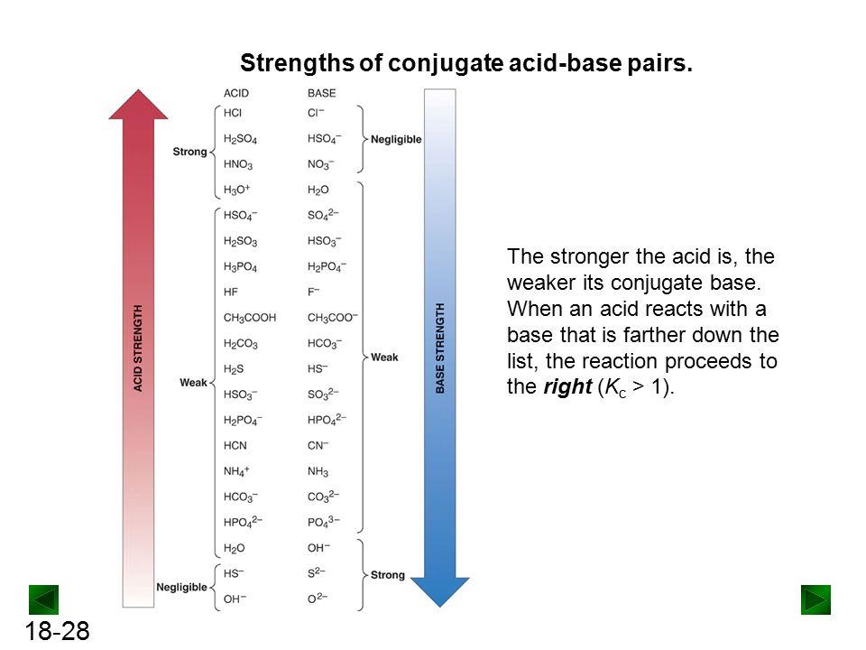 Conjugate acid base pairs (Test 3) | Bio Med   Chemistry ...