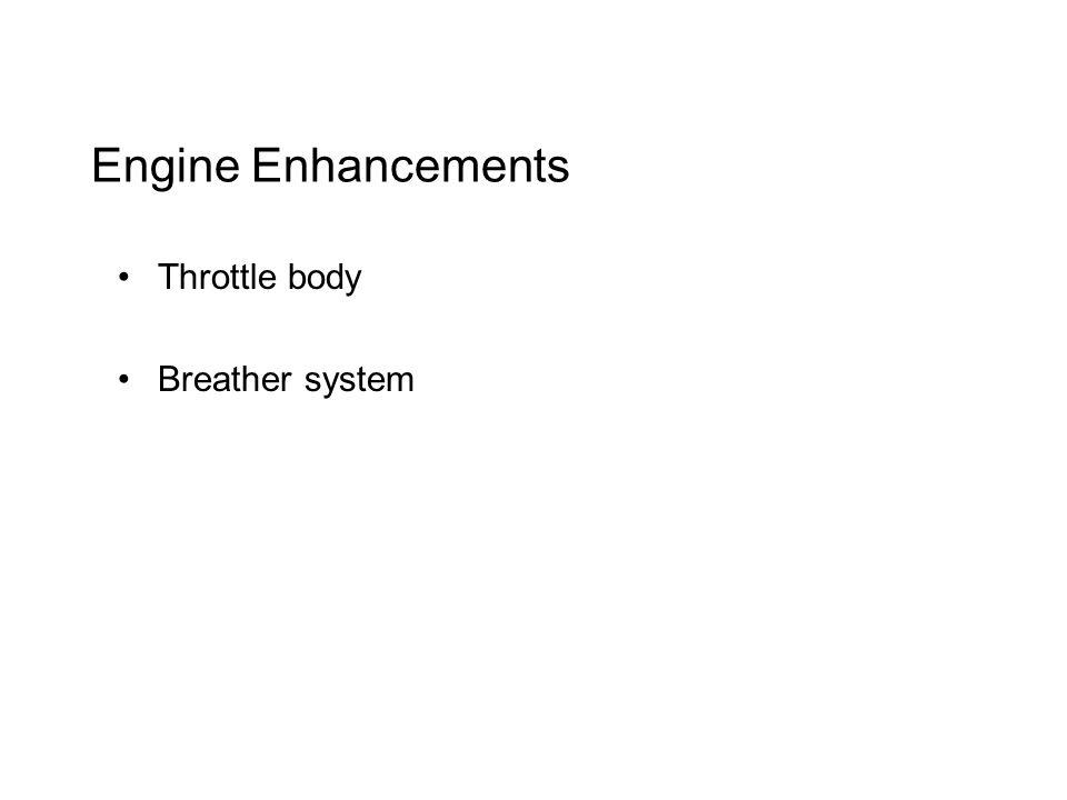 Engine Enhancements Throttle body Breather system