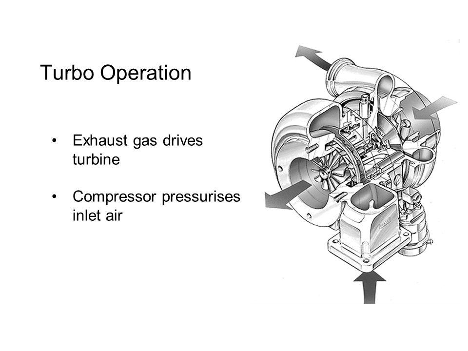 Turbo Operation Exhaust gas drives turbine Compressor pressurises inlet air