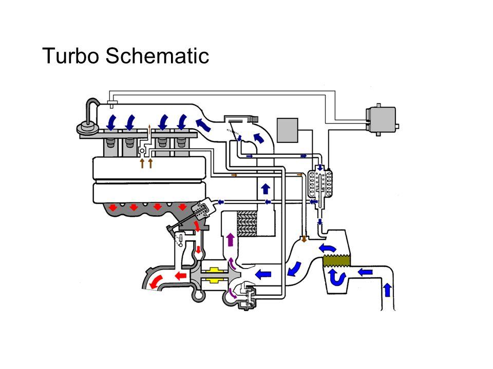 Turbo Schematic