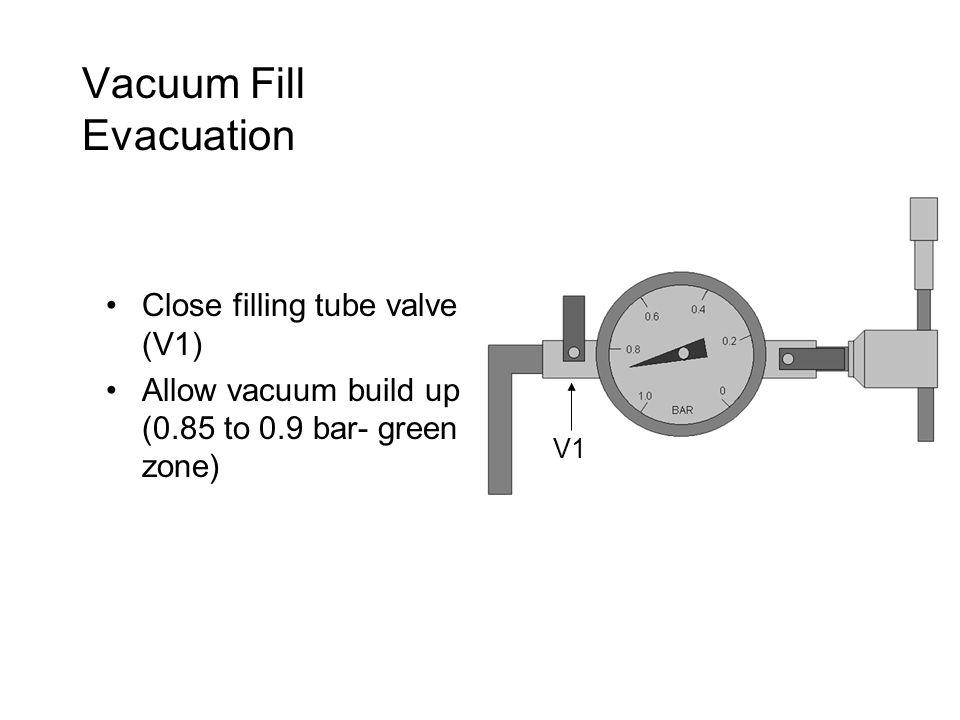 Vacuum Fill Evacuation Close filling tube valve (V1) Allow vacuum build up (0.85 to 0.9 bar- green zone) V1