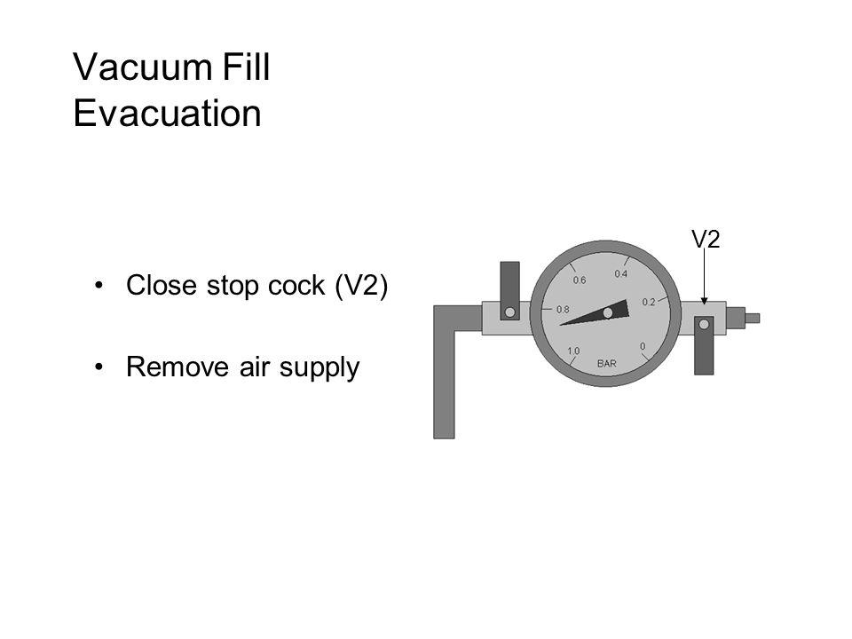 Vacuum Fill Evacuation Close stop cock (V2) Remove air supply V2