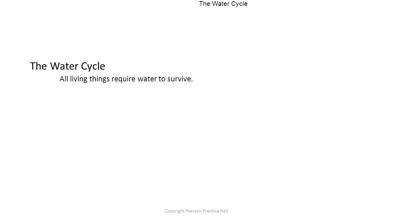 Copyright Pearson Prentice Hall The Water Cycle All living things require water to survive.