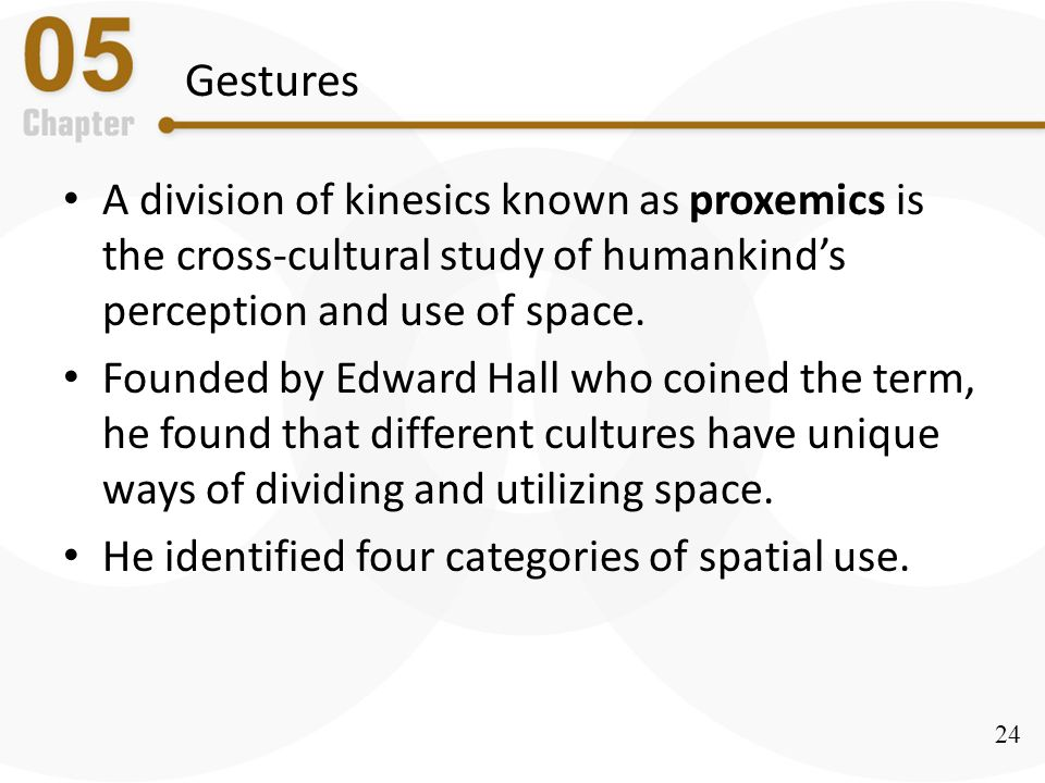Perception of gestures in different cultures