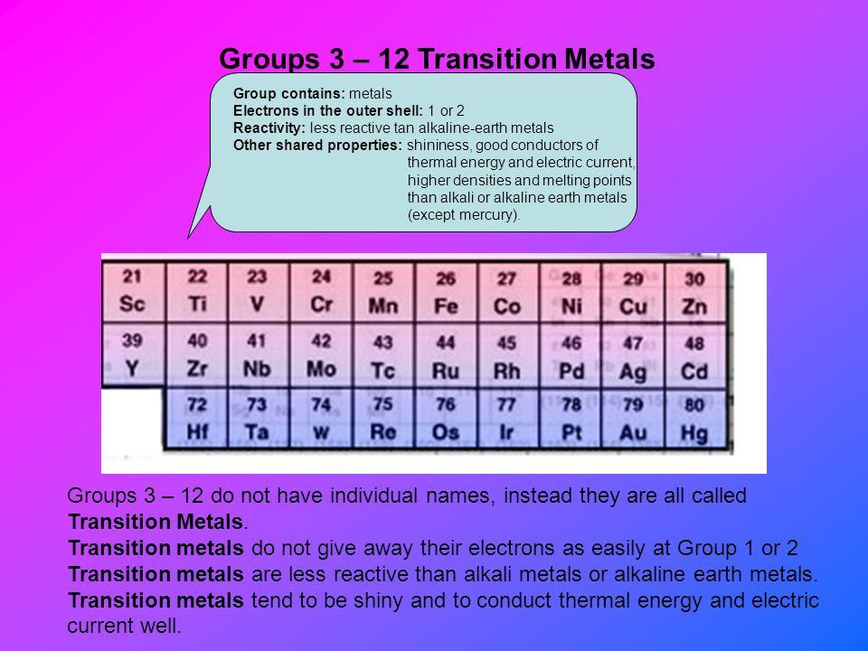 periodic table group 3 12 periodic table name the periodic table grouping the elements - Periodic Table Group Names 3 12