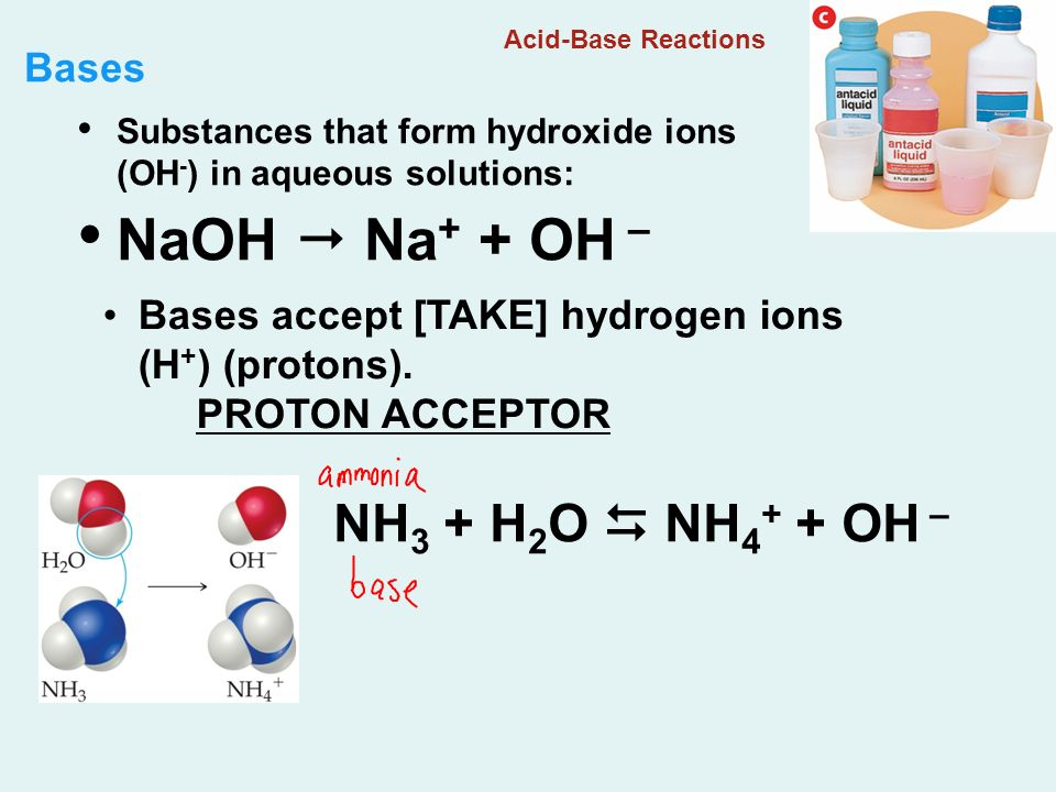 Acid-Base Reactions. Acids Molecules that ionize in water to form ...