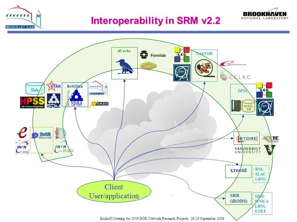 Kickoff Meeting for 2009 DOE Network Research Projects, 28-29 September 2009 SRB (iRODS) SDSC SINICA LBNL EGEE Interoperability in SRM v2.2 Client User/application CASTOR DPM mySQL DB Disk BeStMan xrootd BNL SLAC LBNL dCache